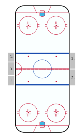 File:NHL Hockey Rink.png