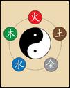 500px-Wu Xing tarot