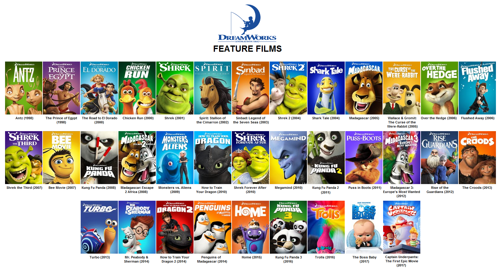 image dreamworks animation feature filmspng idea wiki