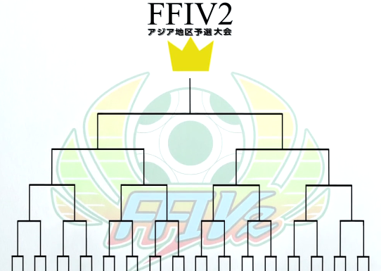 File:FFIV2 Asia prelims table.png