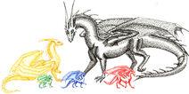 Inheritance dragon by lizhumason