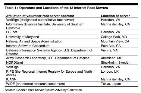 File:Server.jpg