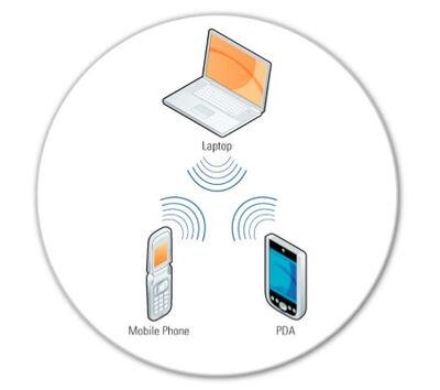 Bluetooth ad hoc