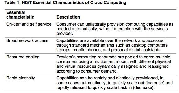 File:Cloud3.jpg