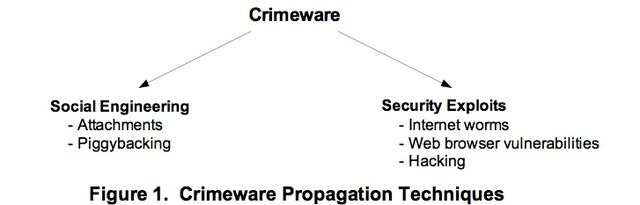 File:Crimeware.jpg