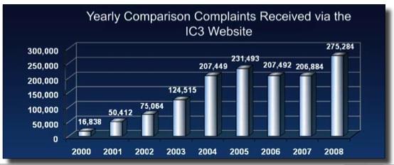 File:ICCC.jpg