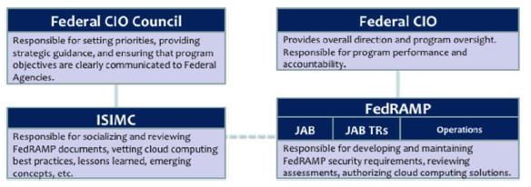 File:Governance.png