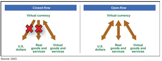 File:Virtual tax.png