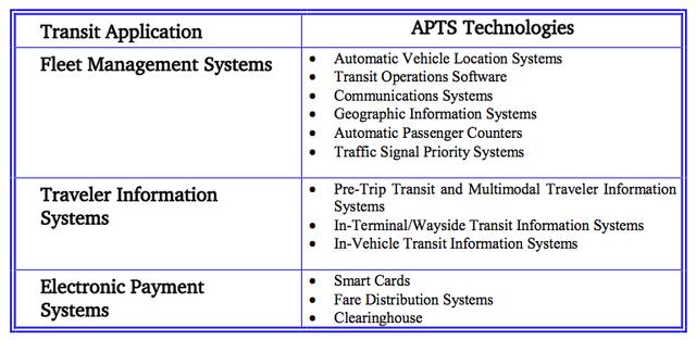 File:APTS1.png