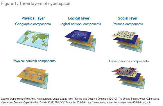 File:Cyberspace5.png