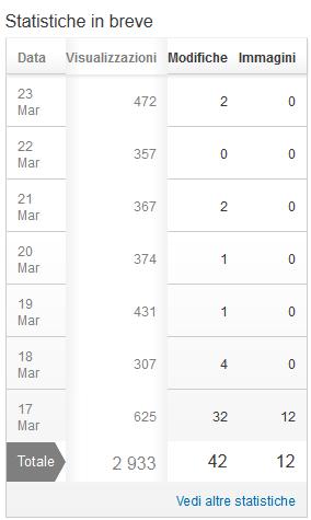 Statistiche in breve.PNG