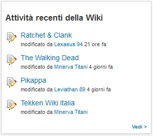 File:Wiki activity.jpg