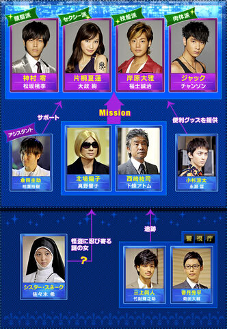 File:Kaitoroyalechart.jpg