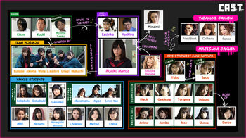 Majisuka-Correlation-Chart