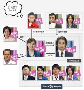 Mop-girl-chart