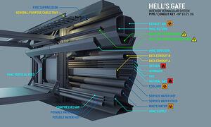 Hell's Gate Interior Vernacular System