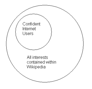 Wikipedia model.PNG