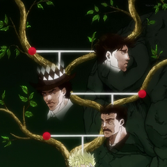 The Zeppeli family tree in the original universe