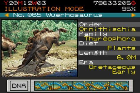 File:WuerhosaurusParkbuild.jpg