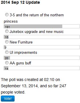 PollResult 2014 Sep 12 Update