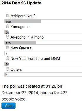 PollResult 2014 Dec 26 Update