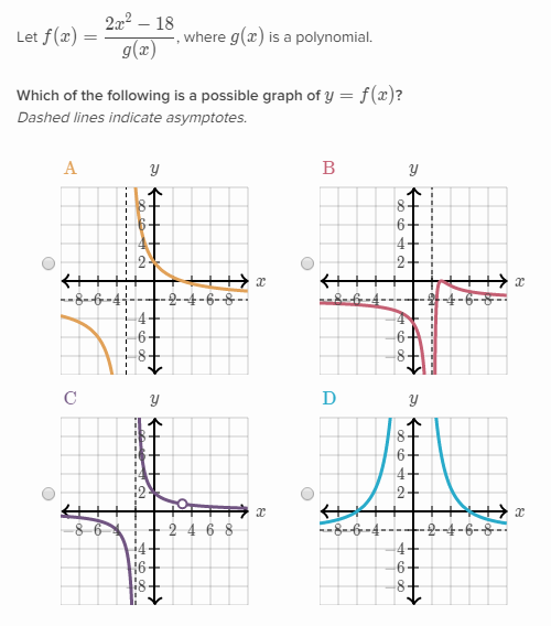 Match_graphs_of_rational_functions_to_their_formula on 11 Grade Math Worksheets