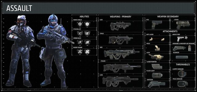 File:Killzone Shadow Fall Assault Class.jpg