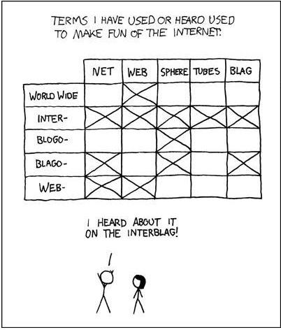 InternetGraph