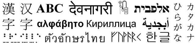 파일:AlphabetsScriptsWorld.png