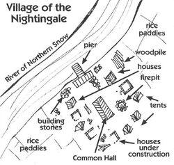 Nightingale Village