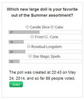 Weekly Poll Results 05.24.14 - 07.03.14