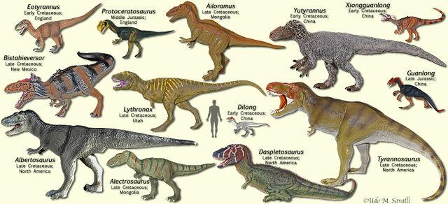 File:TyrannosaurModels.jpg