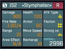 Stymphalian R Lv1 Back