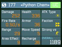 Pythh