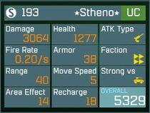 Stheno UC Lvl40 Back