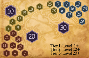 Runebook levels.png