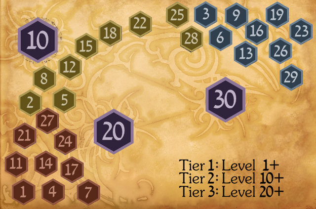 File:Runebook levels.png