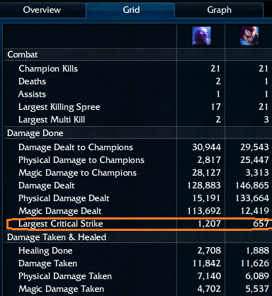 File:Ryze072016critspell.png