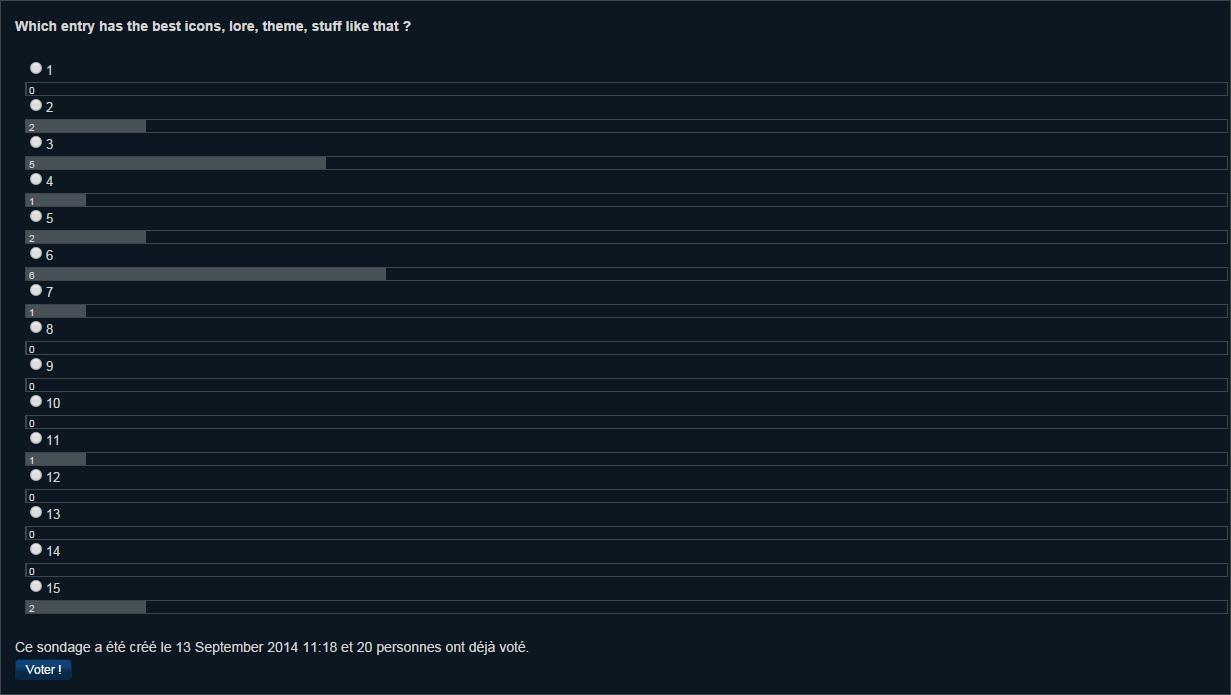 Lykrast CCC5 Poll2