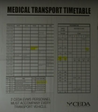 File:CEDA Medical Transport Table.jpg