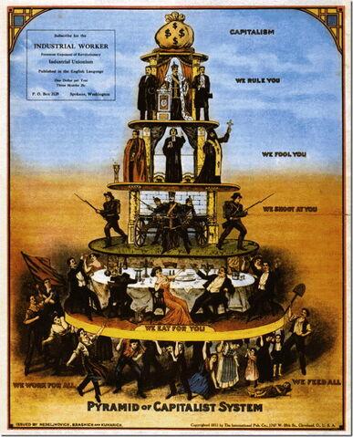 File:Pyramidofcapitalism.jpg