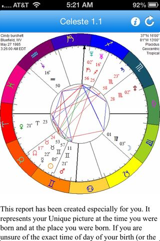 File:Astrology chart.jpg