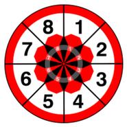 Bullseye Bully's Prize Board
