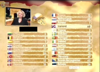 Euroviion 1999 748468264