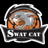 Nakhon Ratchasima FC 2015