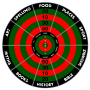 Bullseye Category Board Series 1