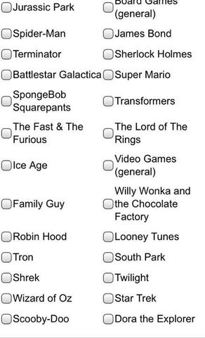 File:Universal Studios Survey 2014.jpg