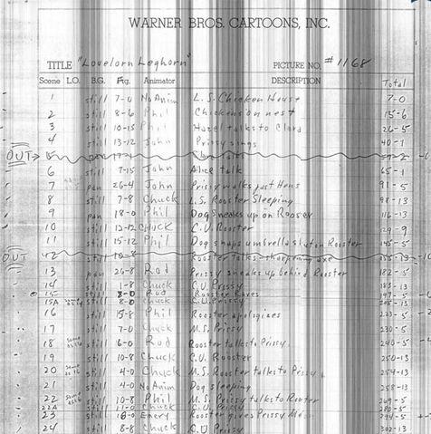 File:Lovelorn-Leghorn1top-600.jpg