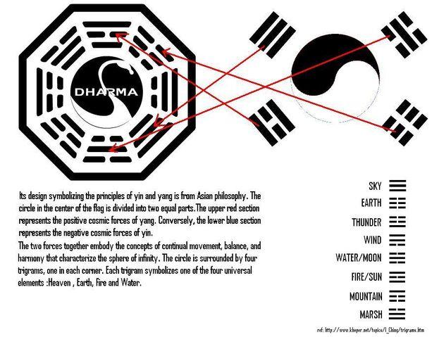 File:Dharma vs Korea.jpg
