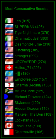 File:ETH REAL LEADERBOARD.png